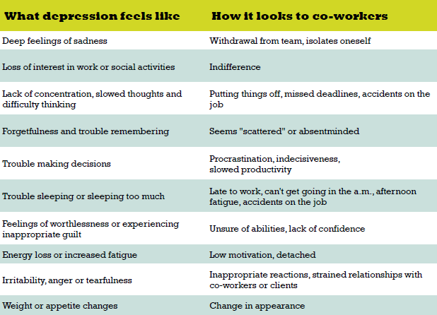 local employers discuss impact of depression on the workplacethere